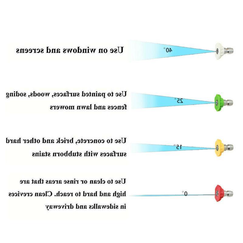 Gun 4000 PSI + Nozzles tips USA