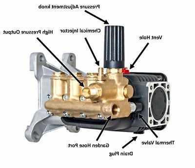 "Annovi Reverberi RSV33G36-PKG Washer Pump 3600PSI 1"" 9-13hp"